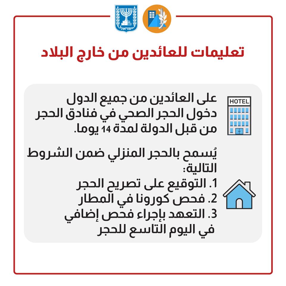 المواطنون العائدون من جميع الدول مجبرّون على البقاء في الفنادق التي خصصتها الدولة لمدة 14 يوما.